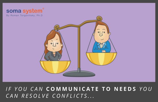 If you can communicate to needs you can resolve conflicts